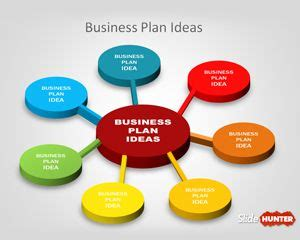 Strategy Statement for your Business Plan Business Plan Hut